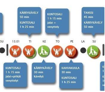 liikunnat_vko_3